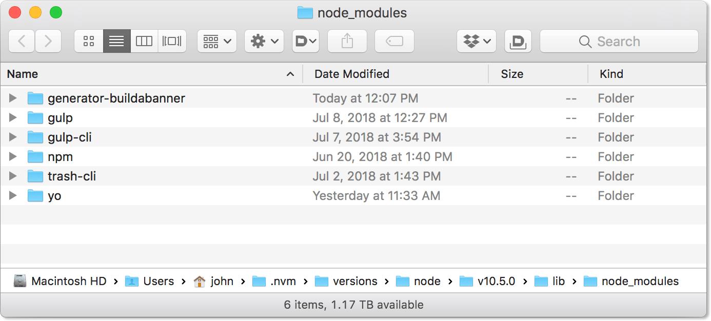 Node Modules Location Global